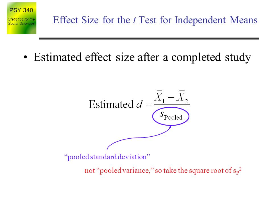 Effect Size for the t Test for Independent Means