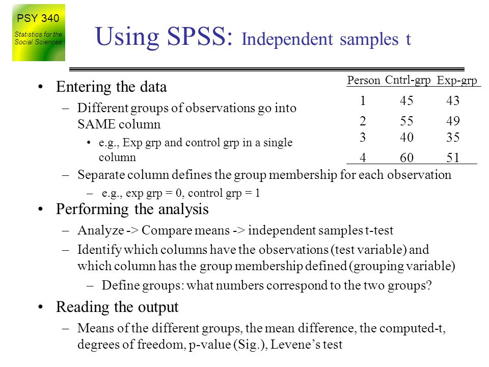 Using SPSS: Independent samples t
