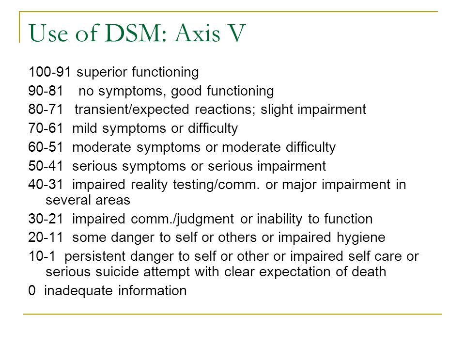 Use of DSM: Axis V 100-91 superior functioning
