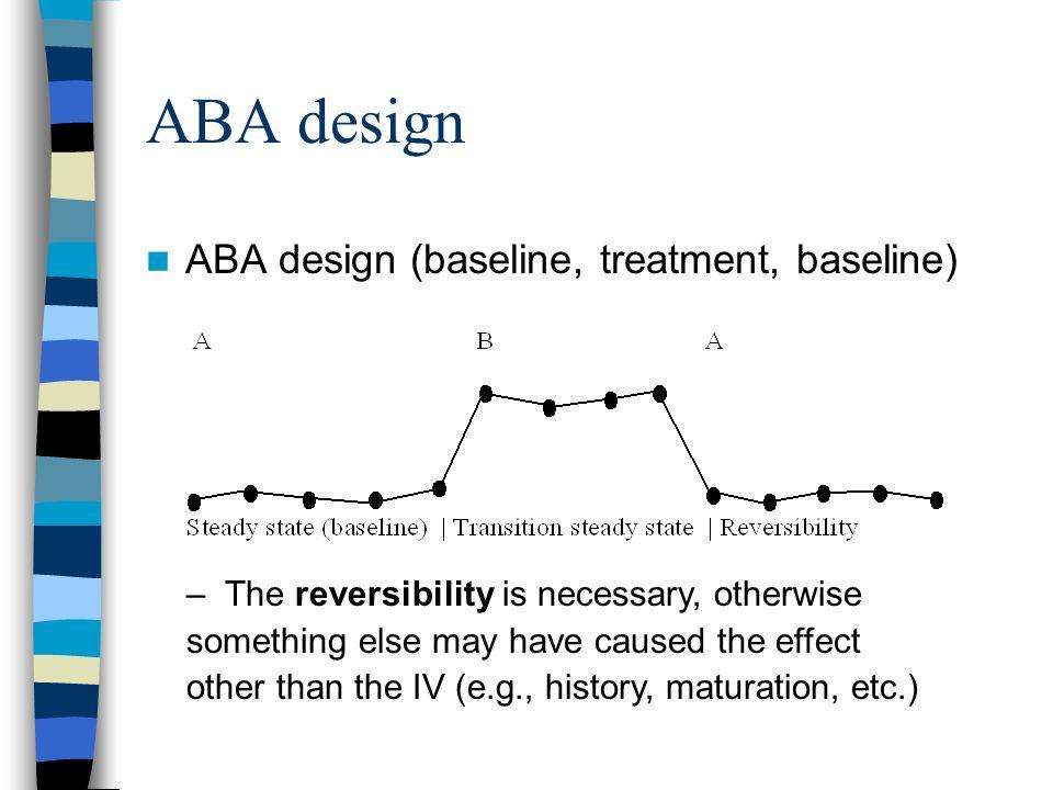 ABA design ABA design (baseline, treatment, baseline)