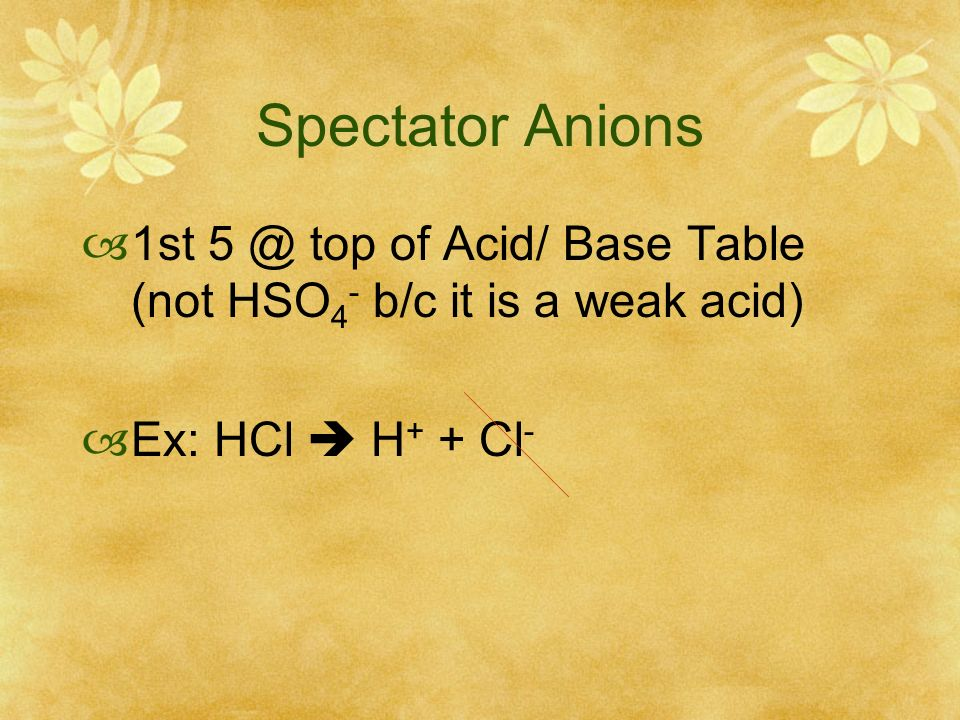 Spectator Anions 1st 5 @ top of Acid/ Base Table (not HSO4- b/c it is a weak acid) Ex: HCl  H+ + Cl-