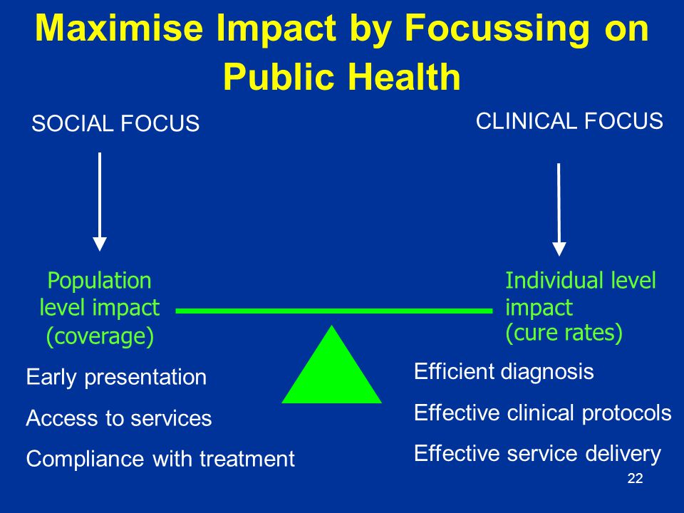 Maximise Impact by Focussing on Public Health