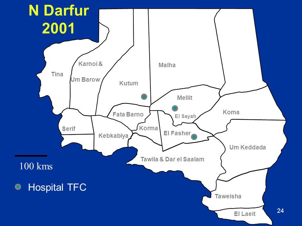 N Darfur 2001 100 kms Hospital TFC Karnoi & Malha Tina Um Barow Kutum