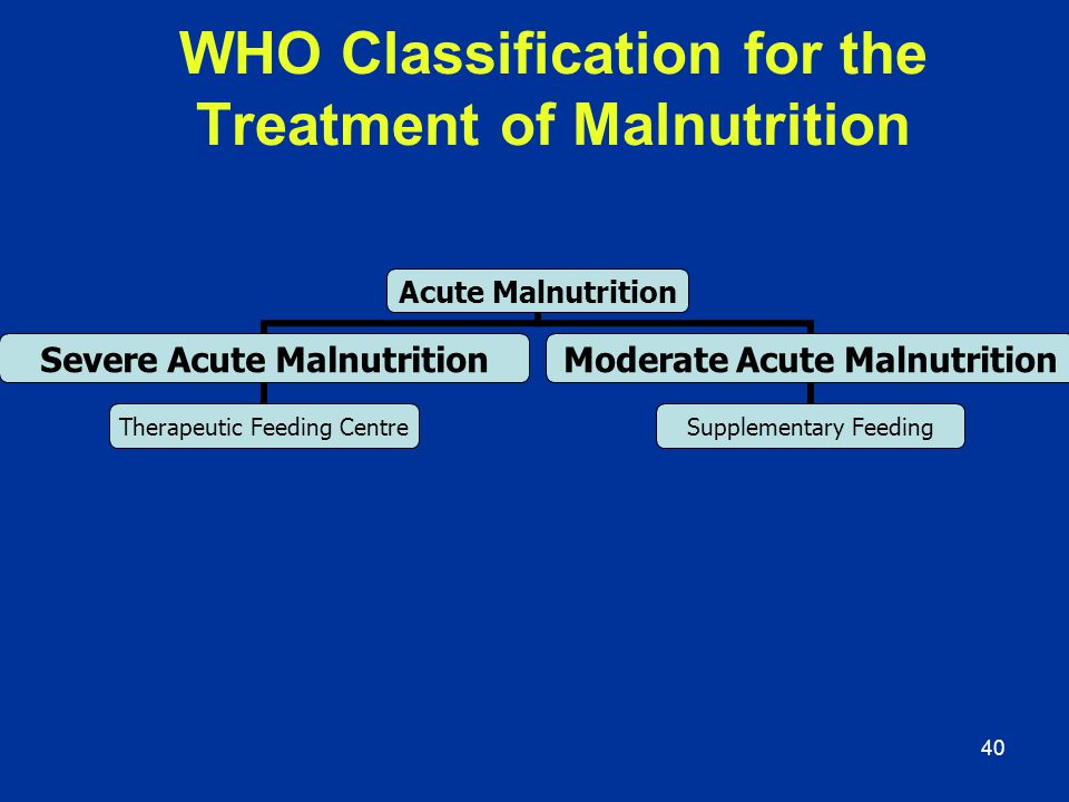 WHO Classification for the Treatment of Malnutrition
