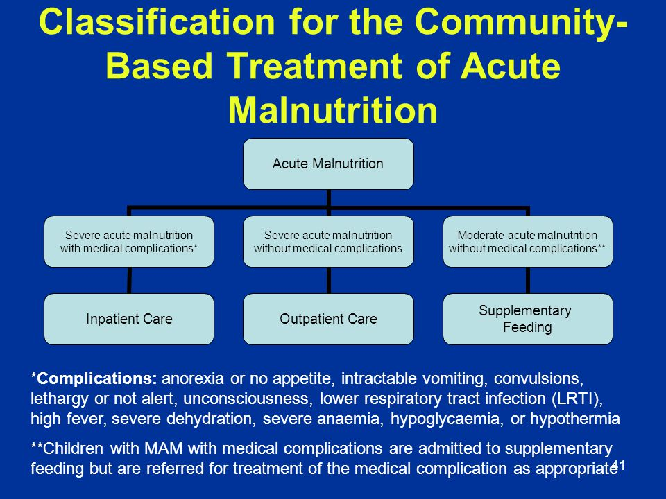 Classification for the Community-Based Treatment of Acute Malnutrition