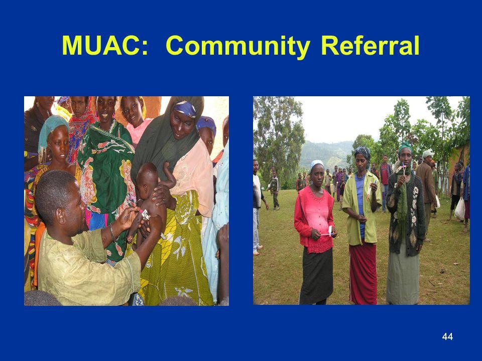MUAC: Community Referral