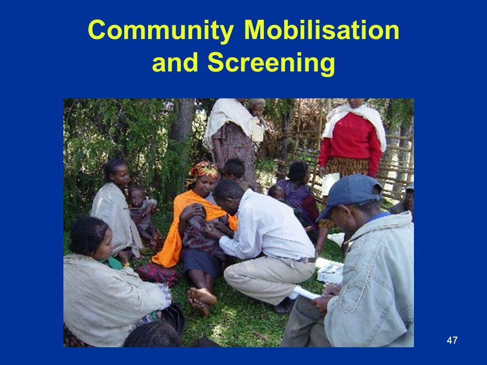 Community Mobilisation and Screening