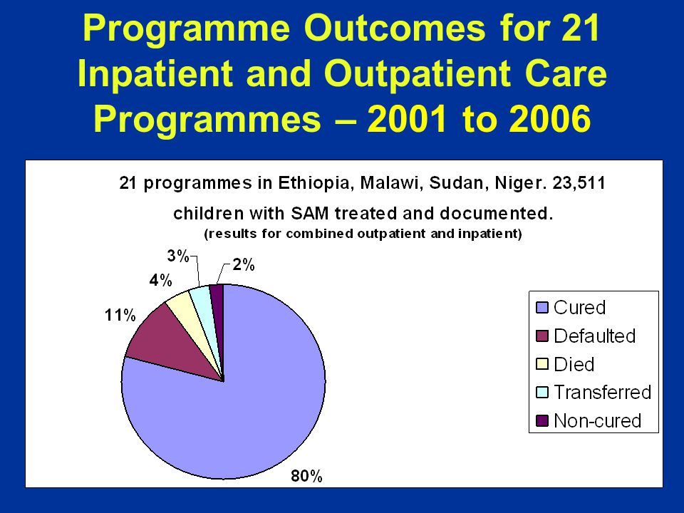 Programme Outcomes for 21 Inpatient and Outpatient Care Programmes – 2001 to 2006