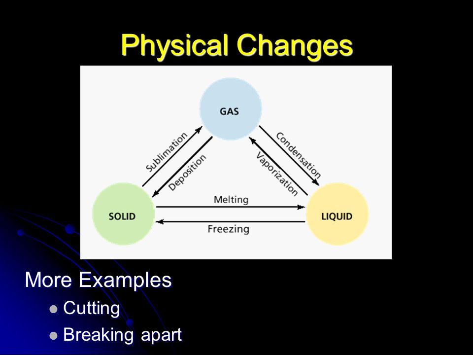 Physical Changes More Examples Cutting Breaking apart