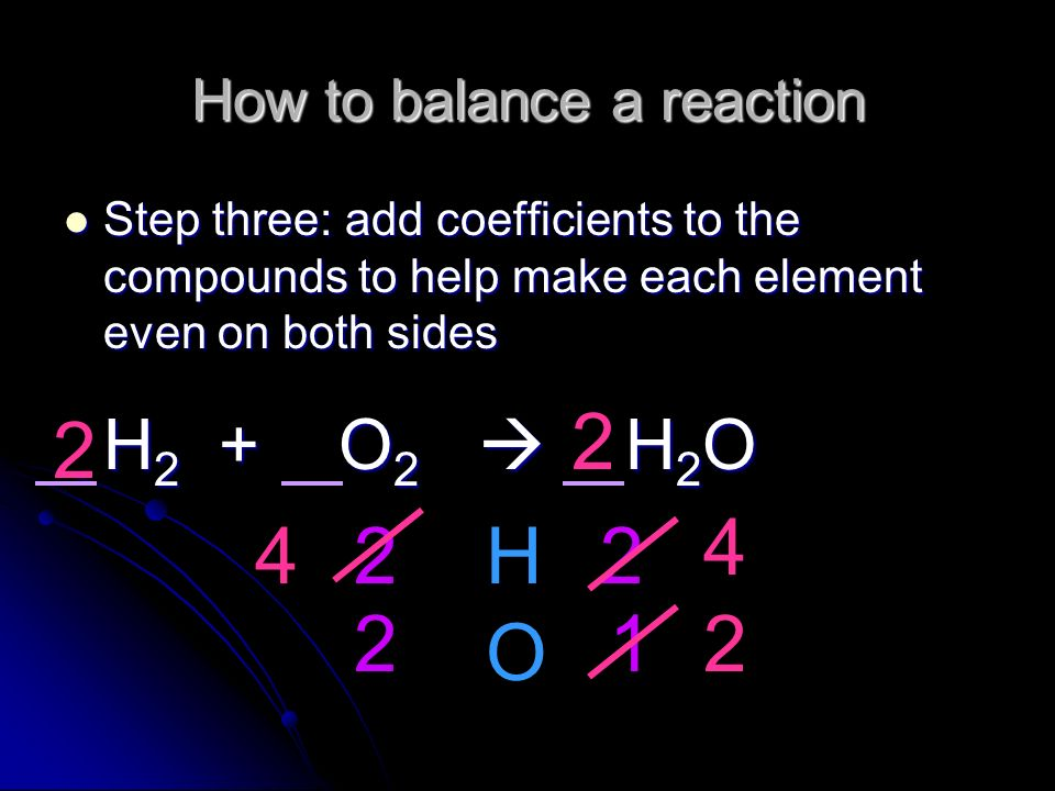 How to balance a reaction