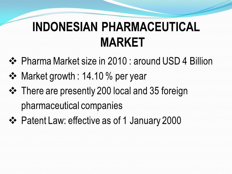 INDONESIAN PHARMACEUTICAL MARKET