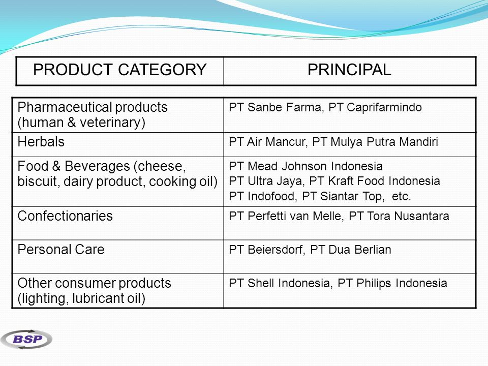 PRODUCT CATEGORY PRINCIPAL Pharmaceutical products