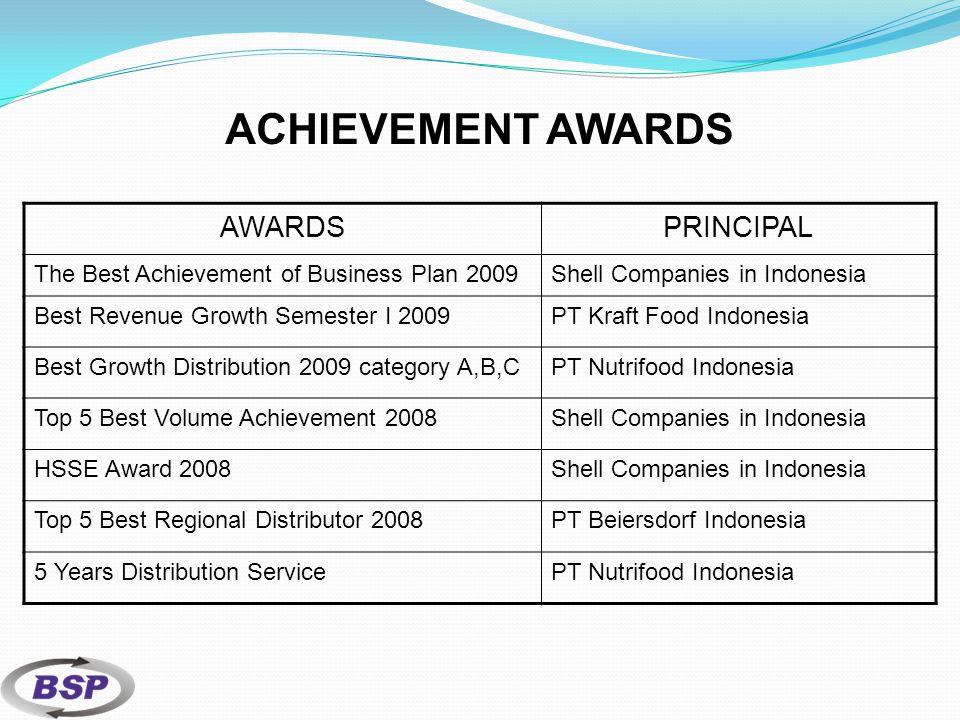 ACHIEVEMENT AWARDS AWARDS PRINCIPAL