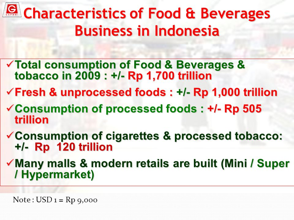 Characteristics of Food & Beverages Business in Indonesia
