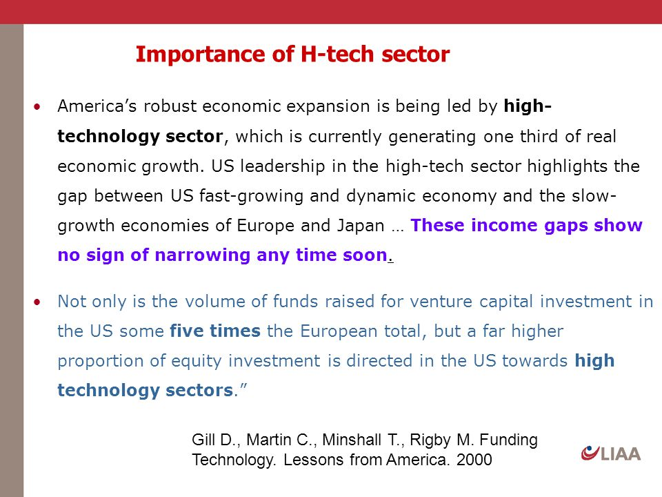 Importance of H-tech sector