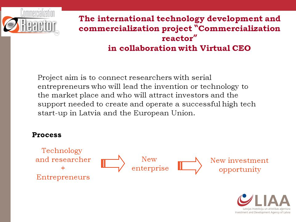 The international technology development and commercialization project Commercialization reactor in collaboration with Virtual CEO