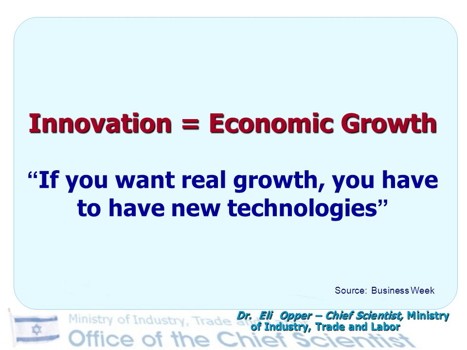 Innovation = Economic Growth
