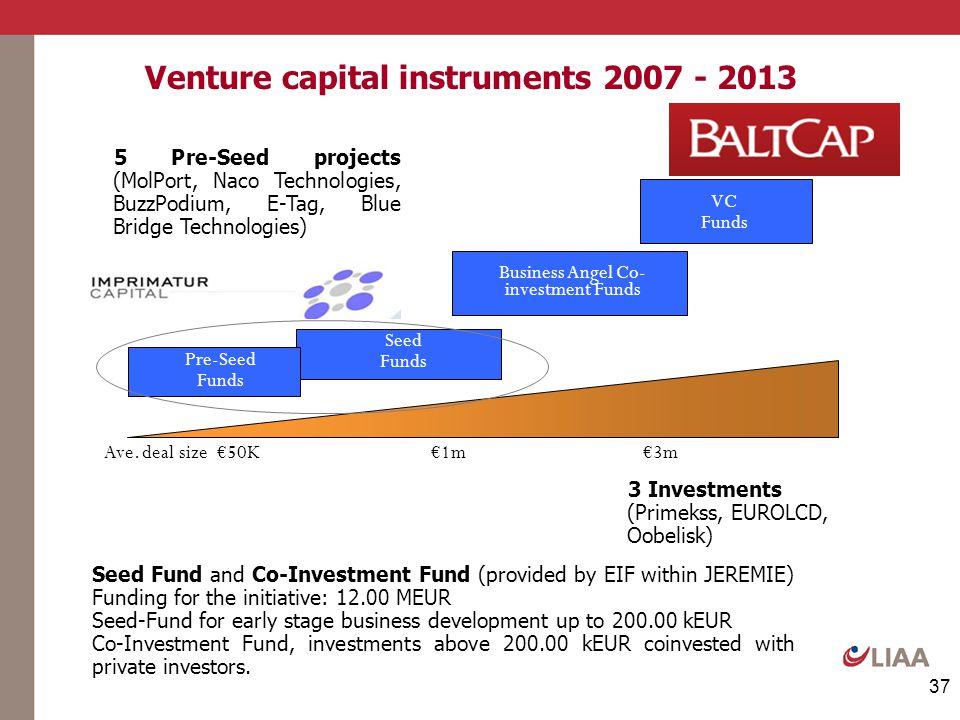 Venture capital instruments 2007 - 2013