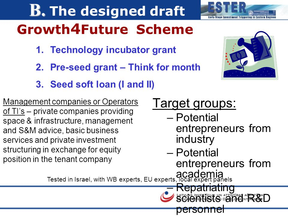 B. The designed draft Growth4Future Scheme Target groups: