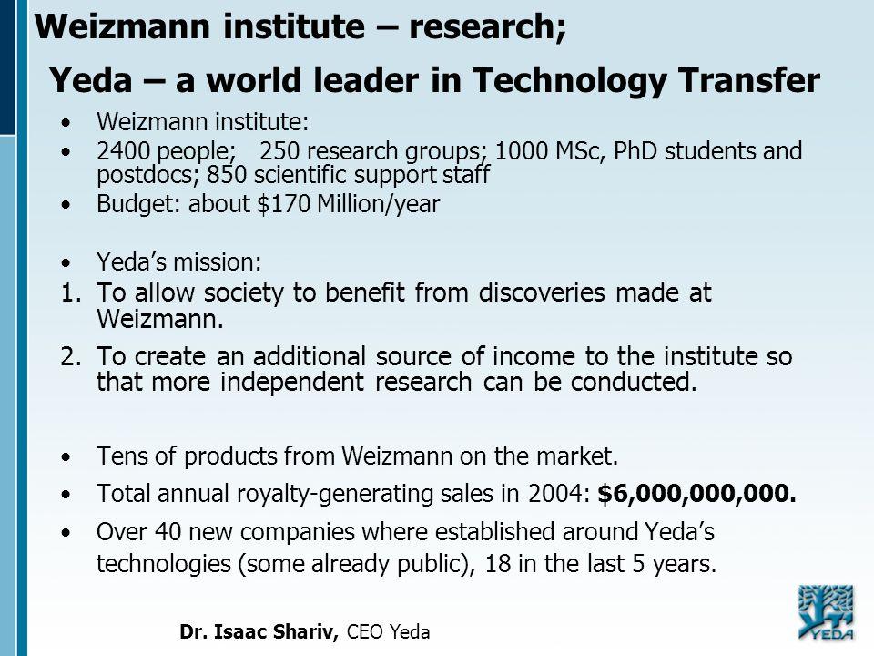 Weizmann institute – research;