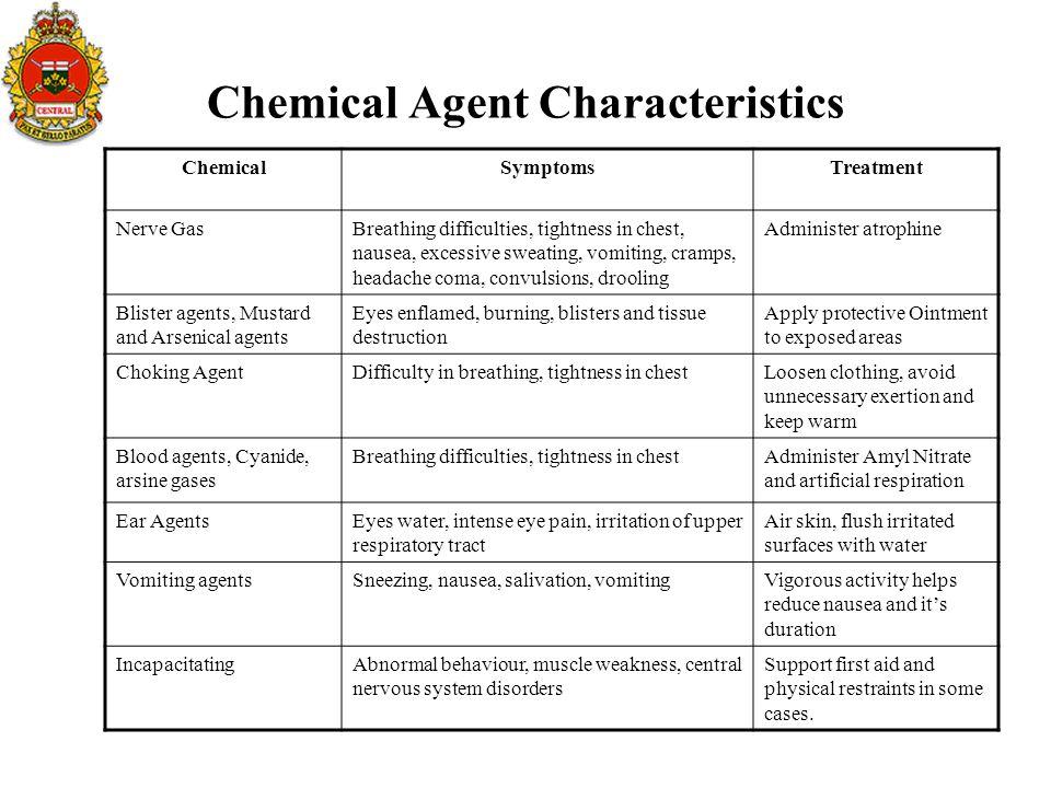 Chemical Agent Characteristics