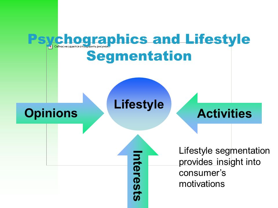 demographic and psychographic Market segmentation typically includes geographic, demographic, psychographic, and behavioral data you can use to measure the purchasing power and profitability of different segments, as well as their accessibility through different communication channels.