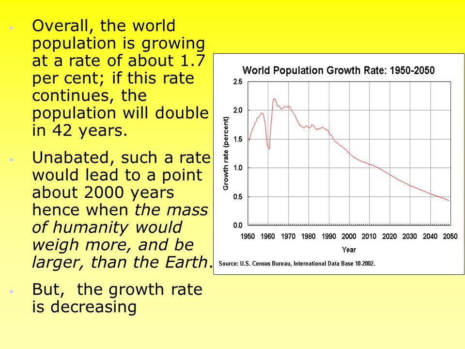 Overall, the world population is growing at a rate of about 1