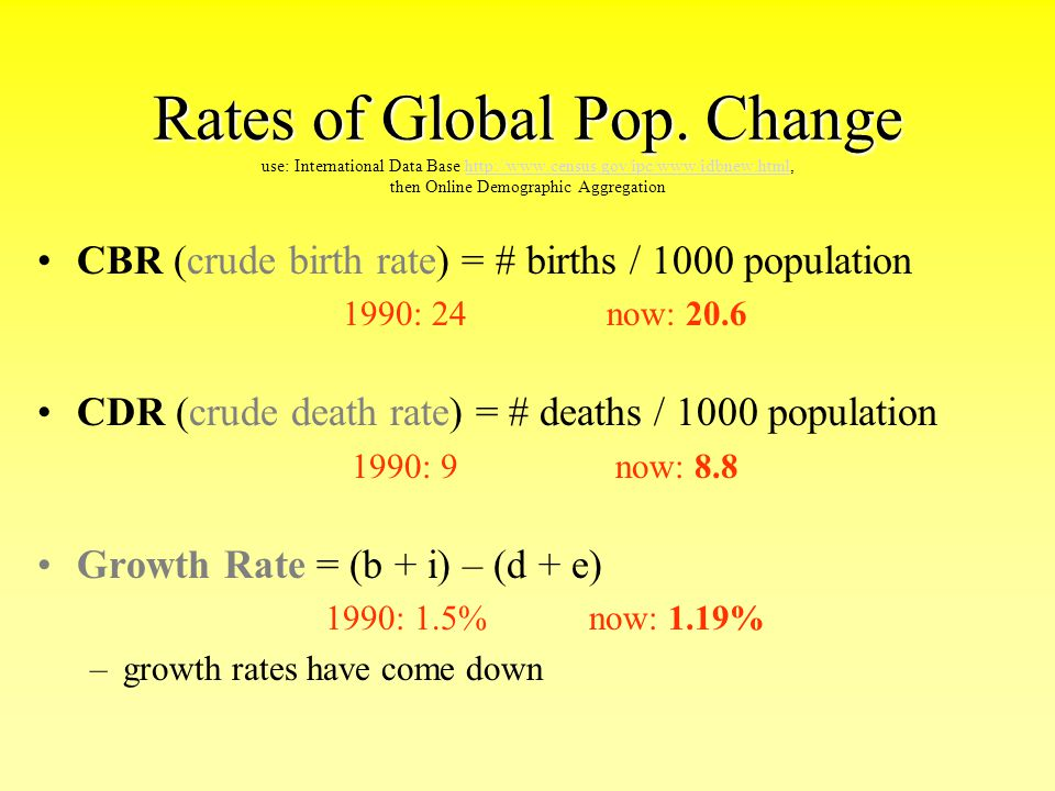 Rates of Global Pop. Change use: International Data Base http://www
