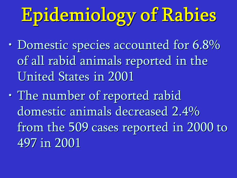 Epidemiology of Rabies