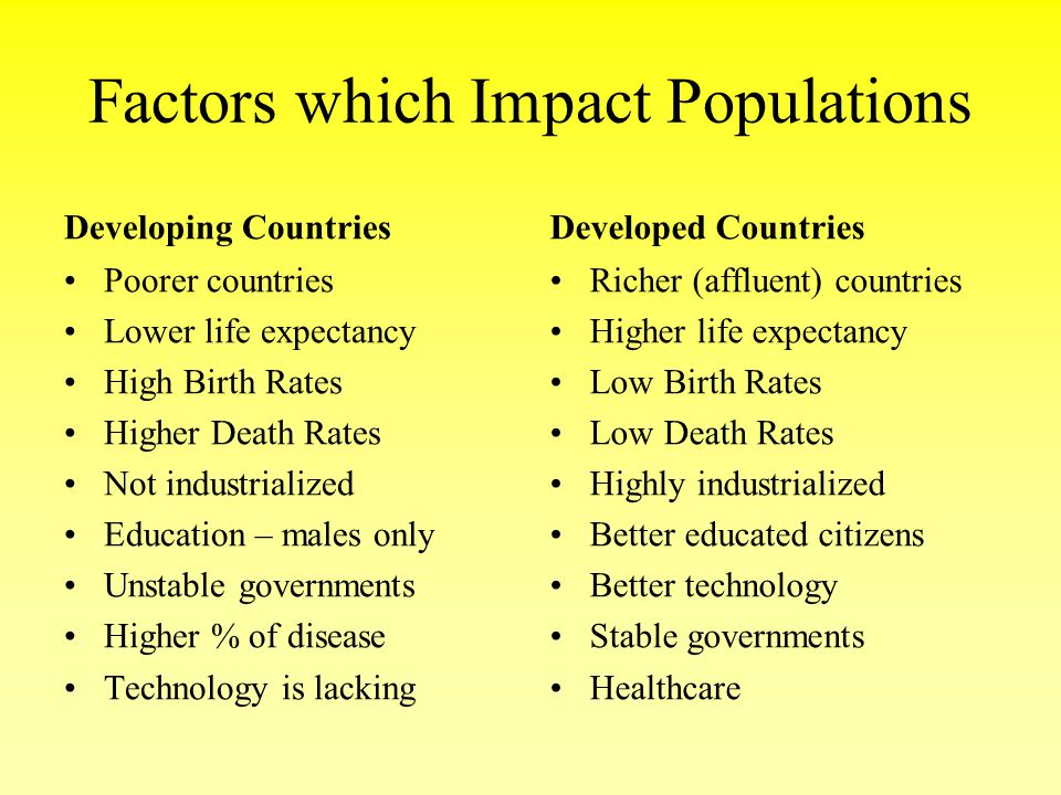 Factors which Impact Populations