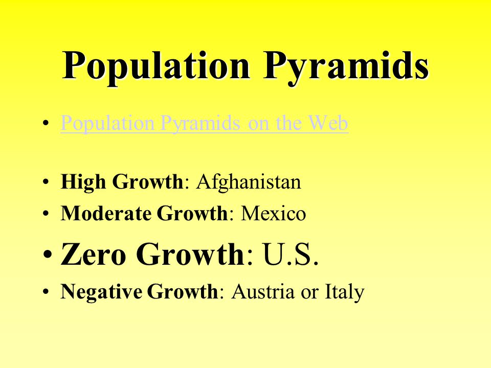 Population Pyramids Zero Growth: U.S. Population Pyramids on the Web