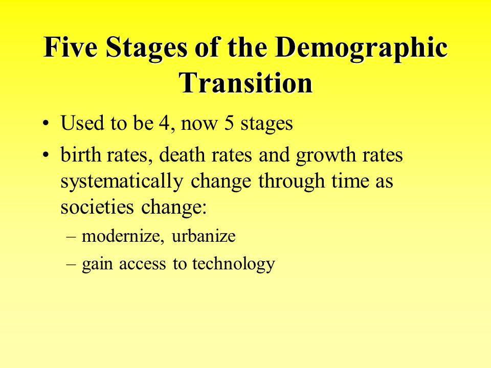 Five Stages of the Demographic Transition