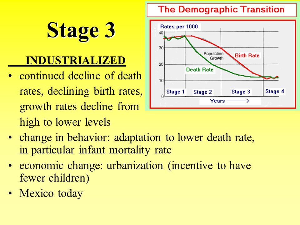 Stage 3 INDUSTRIALIZED continued decline of death