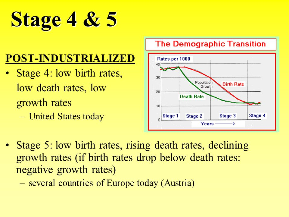 Stage 4 & 5 POST-INDUSTRIALIZED Stage 4: low birth rates,