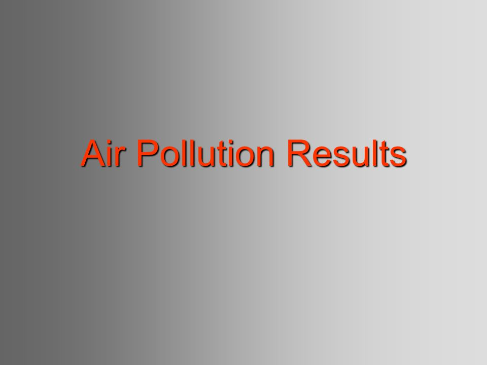 Air Pollution Results