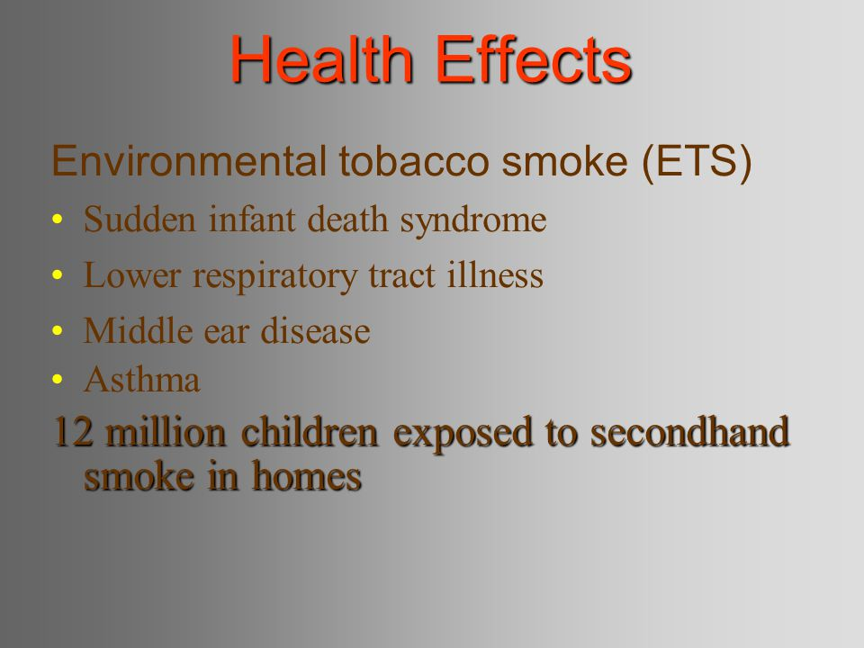 Health Effects Environmental tobacco smoke (ETS)