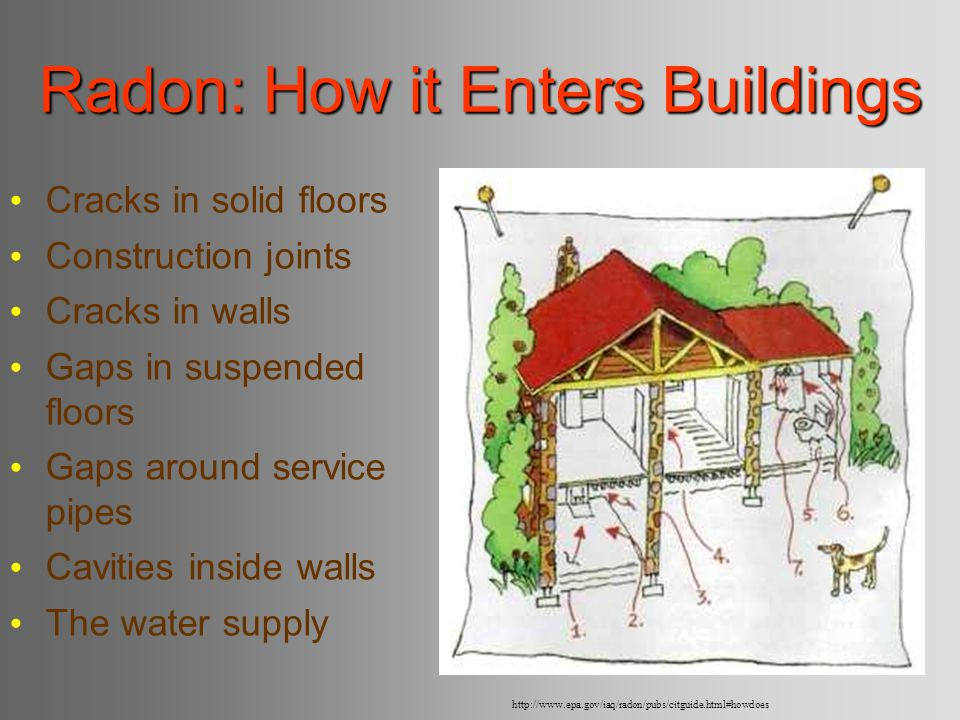 Radon: How it Enters Buildings