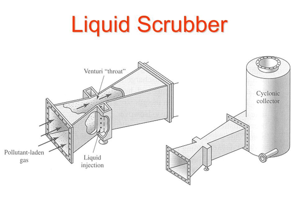 Liquid Scrubber