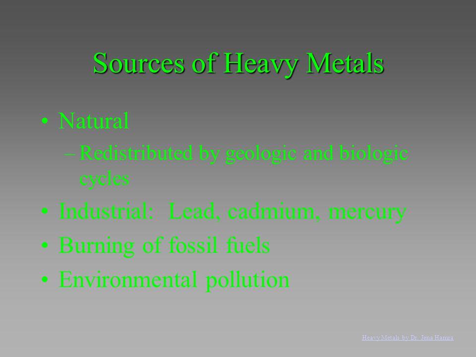 Sources of Heavy Metals