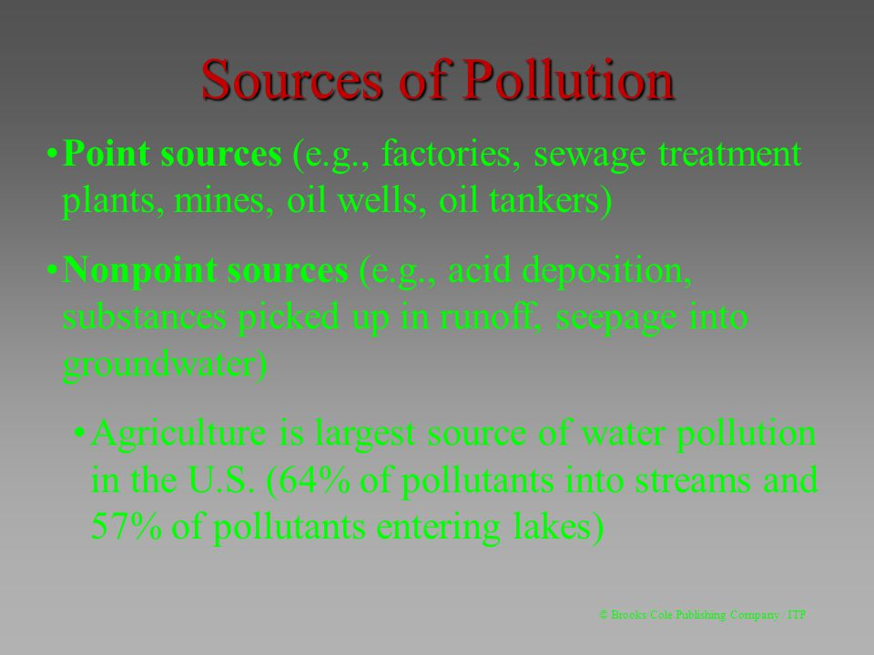 Water Pollution Chapters ppt download