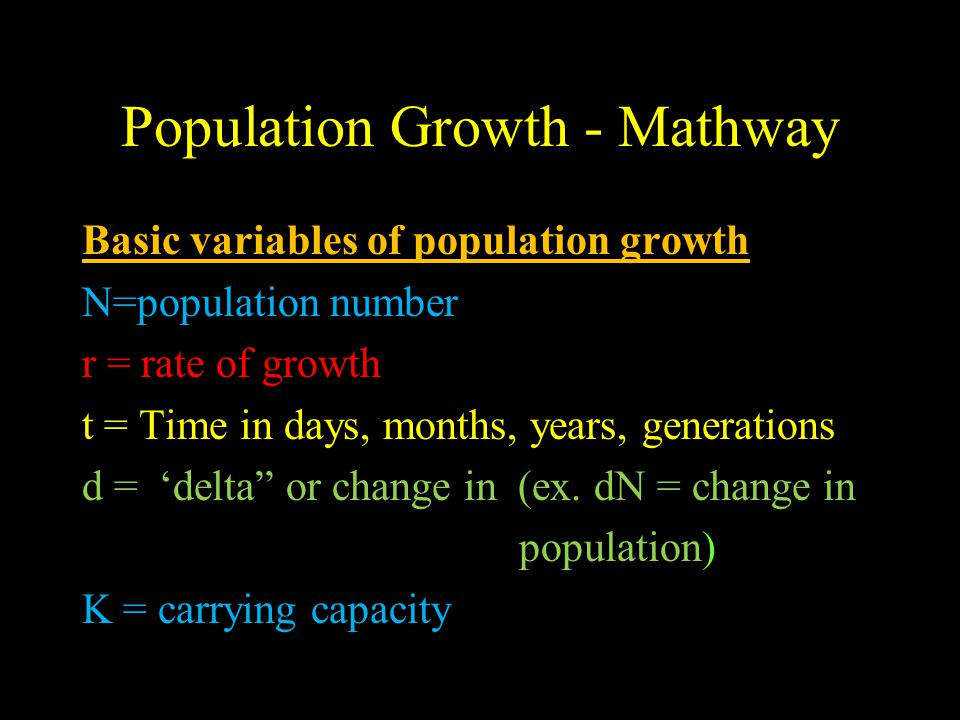 Population Growth - Mathway