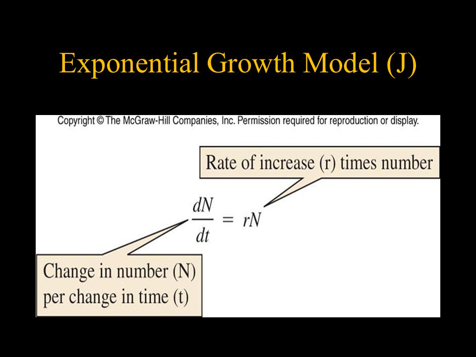 Exponential Growth Model (J)