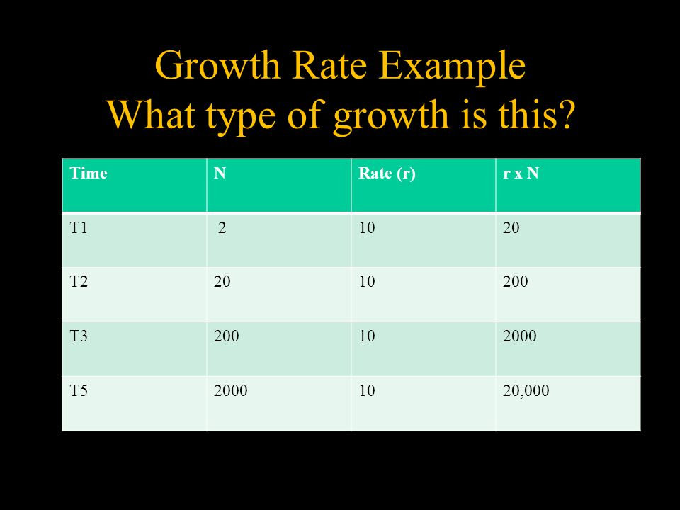 Growth Rate Example What type of growth is this