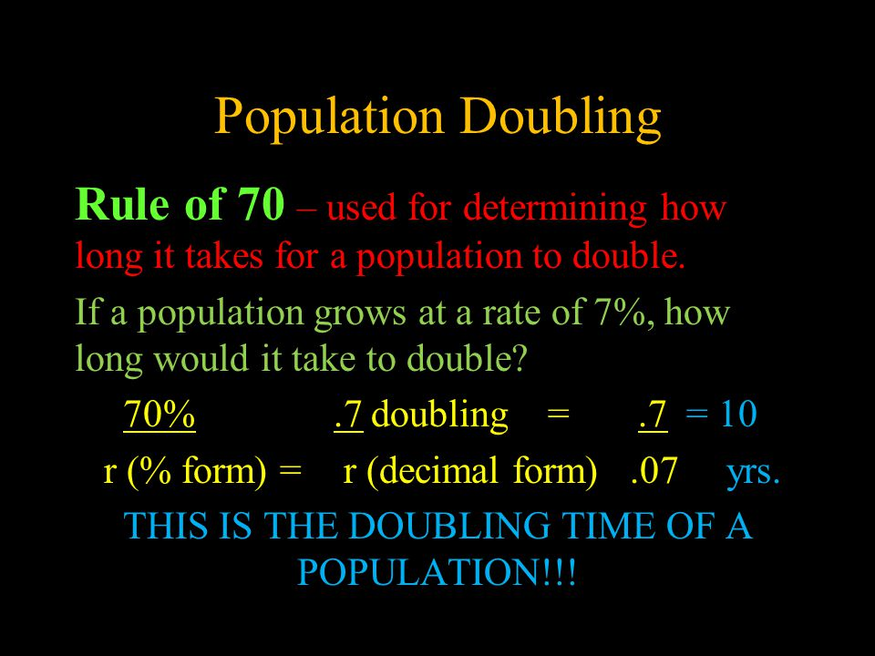 Population Doubling Rule of 70 – used for determining how long it takes for a population to double.