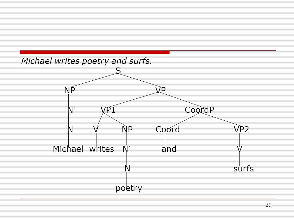 Michael writes poetry and surfs.