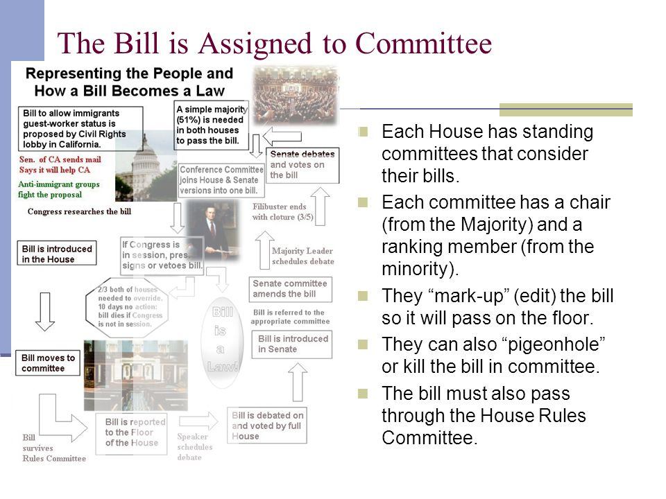 The Bill is Assigned to Committee