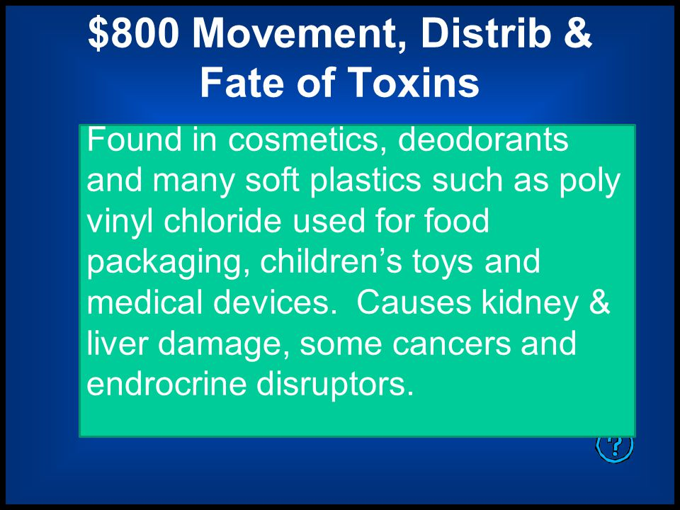 $800 Movement, Distrib & Fate of Toxins