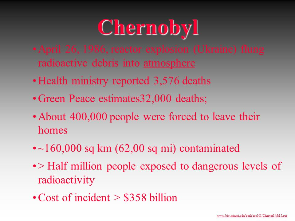 Chernobyl April 26, 1986, reactor explosion (Ukraine) flung radioactive debris into atmosphere. Health ministry reported 3,576 deaths.
