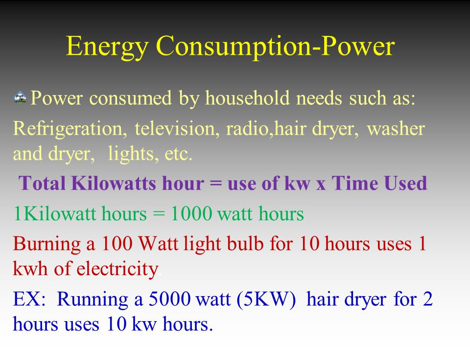 Energy Consumption-Power