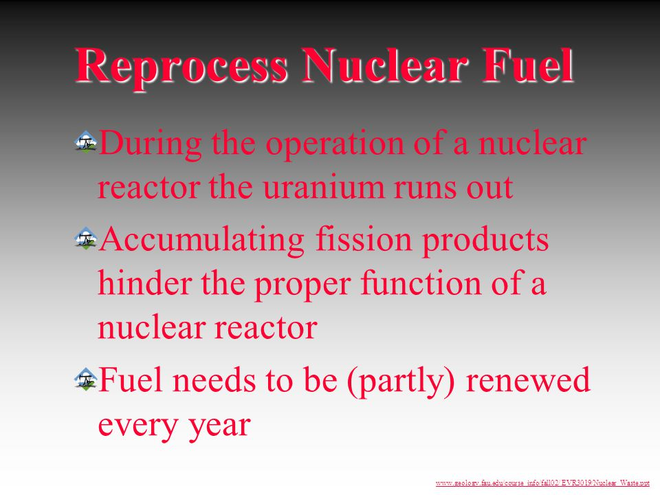 Reprocess Nuclear Fuel